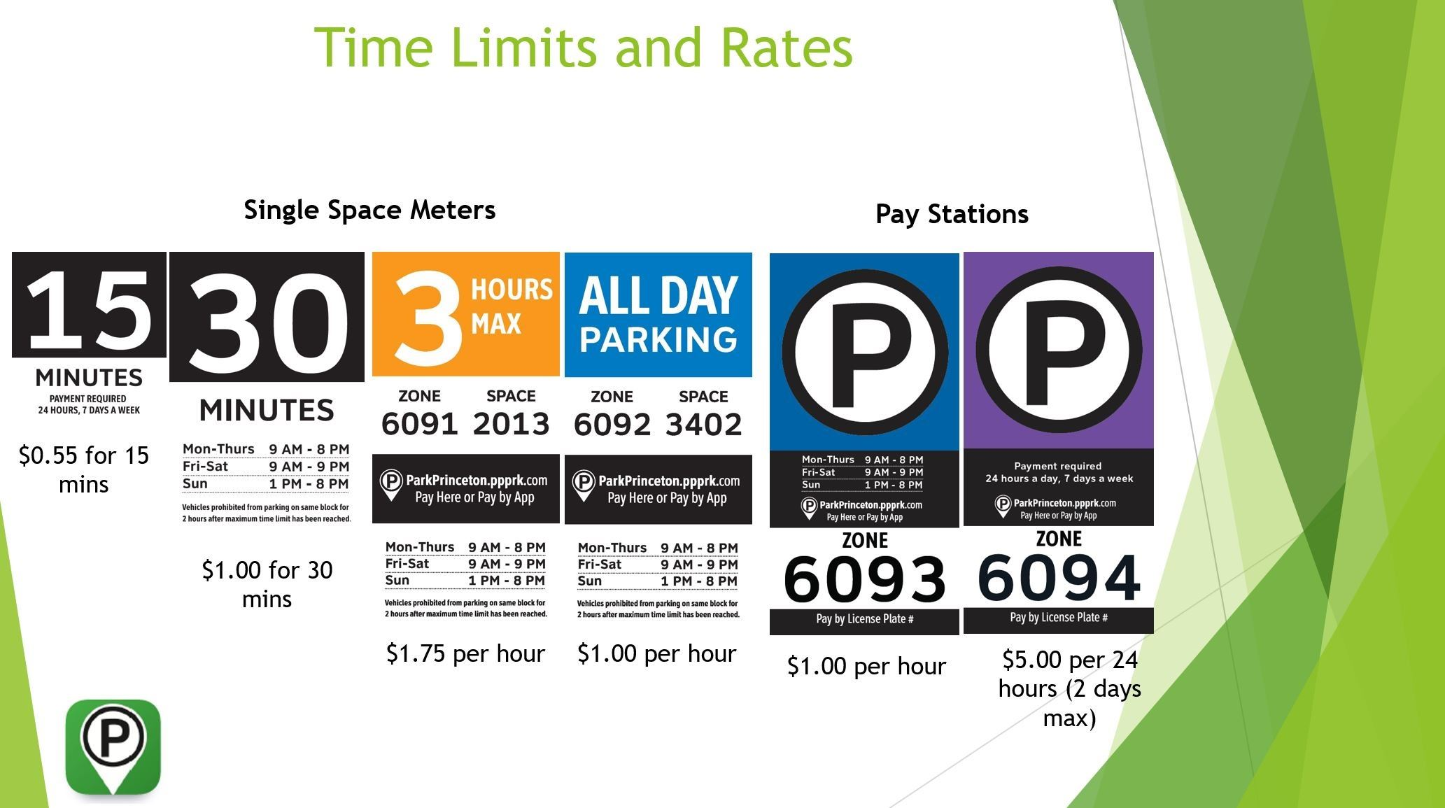 Time Limits and Rates