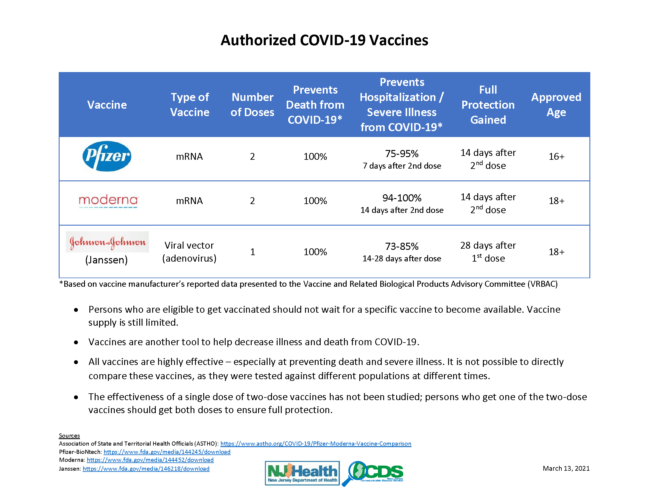 Vaccine Efficacy Comparison Chart (PNG)